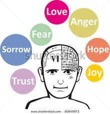 Mood-dependent memory - Wikipedia