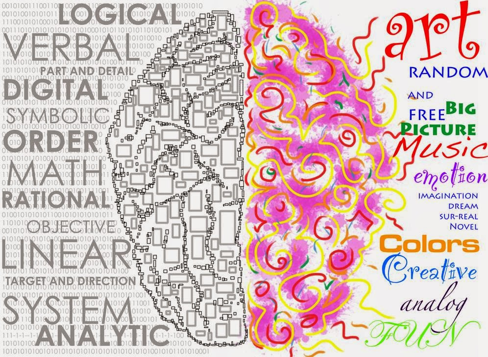 brief brain lateralization theory Brief communication 1079 asymmetry pays: visual lateralization improves discrimination  of cognitive brain lateralization brain res rev 1999, 30:164-175 2 rogers lj: behavioral, structural and neurochemical asymmetries  a general theory concerning the prenatal origins of cerebral lateralisation in humans psychol rev 1991,.